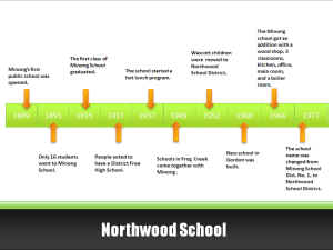 Northwood School Timeline